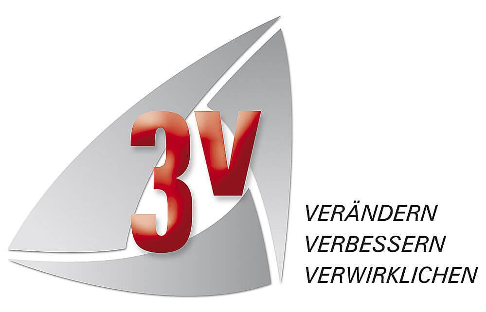 Unternehmenskultur 3v