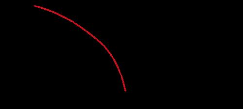 DIN Derating Diagramme DE H.png