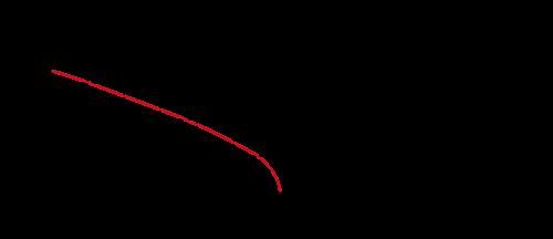 DIN Derating Diagramme DE B Q C R.png