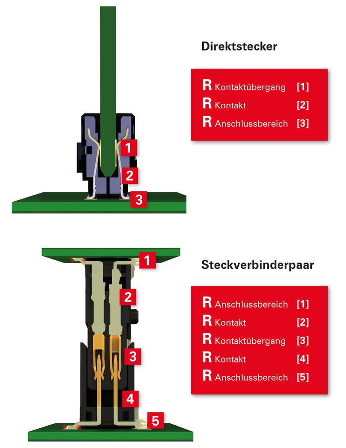 EC8 Direktstecker vs Steckerpaar.jpg