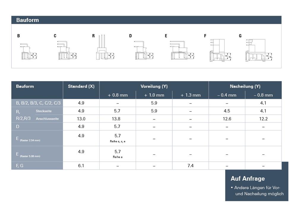 Vor und Nacheilende Kontakte Tabellen.jpg